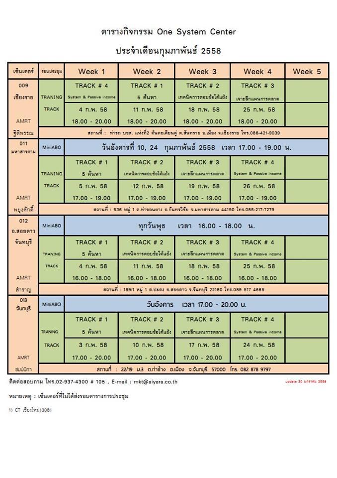 ประชุม3-02-58